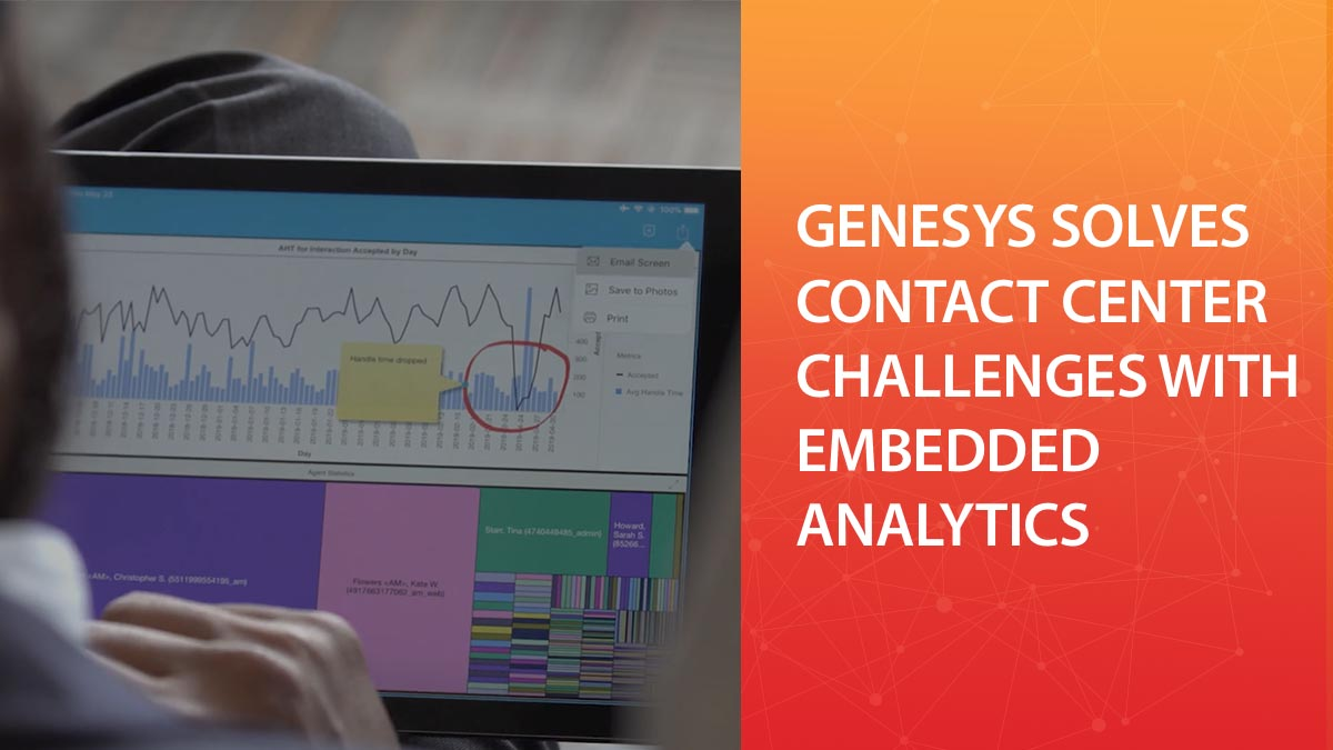 Genesys Solves Contact Center Challenges with Embedded Analytics